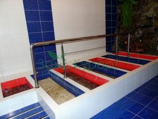 Ванны Кнайпа